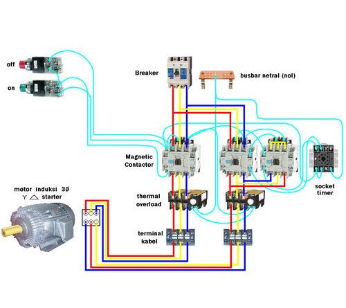 Why star delta starter required for a 3 phase induction motor with a higher rating?