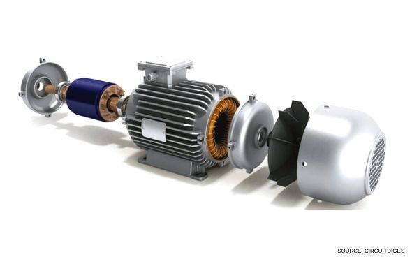 Different ways to improve starting torque of A. C. induction motors
