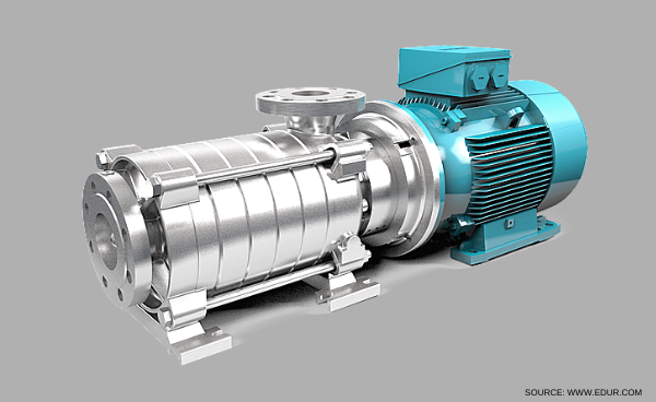 What is Delivery Failure issue for sentrifugal pumps