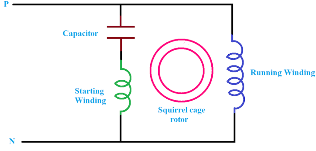 Single phase induction motor self starting with capacitor