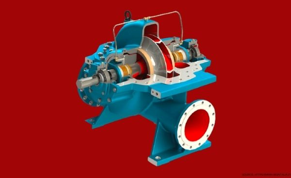 Various Types of casing in Centrifugal Pumps